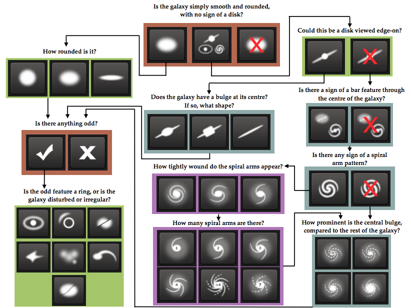 davidwind – Types of Galaxies Worksheet